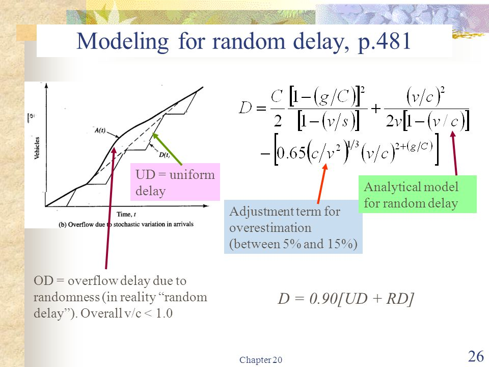 Modeling for random delay, p.481