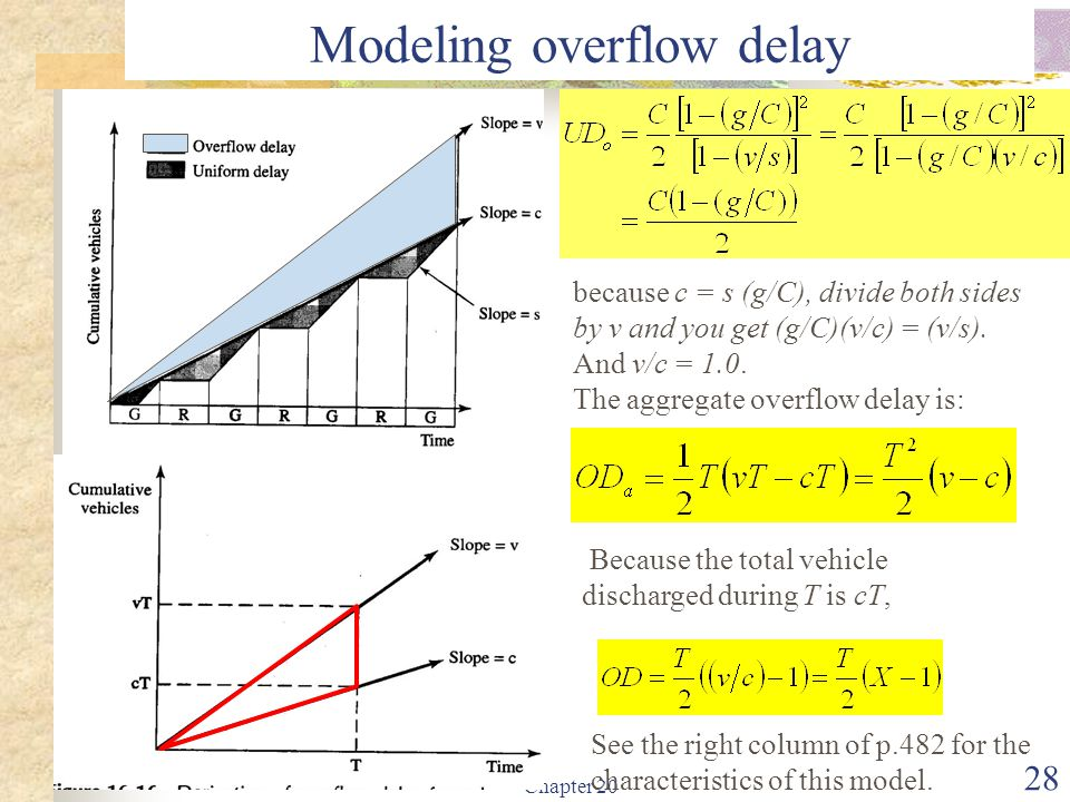 Modeling overflow delay