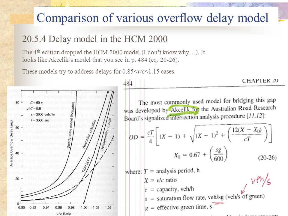 Comparison of various overflow delay model