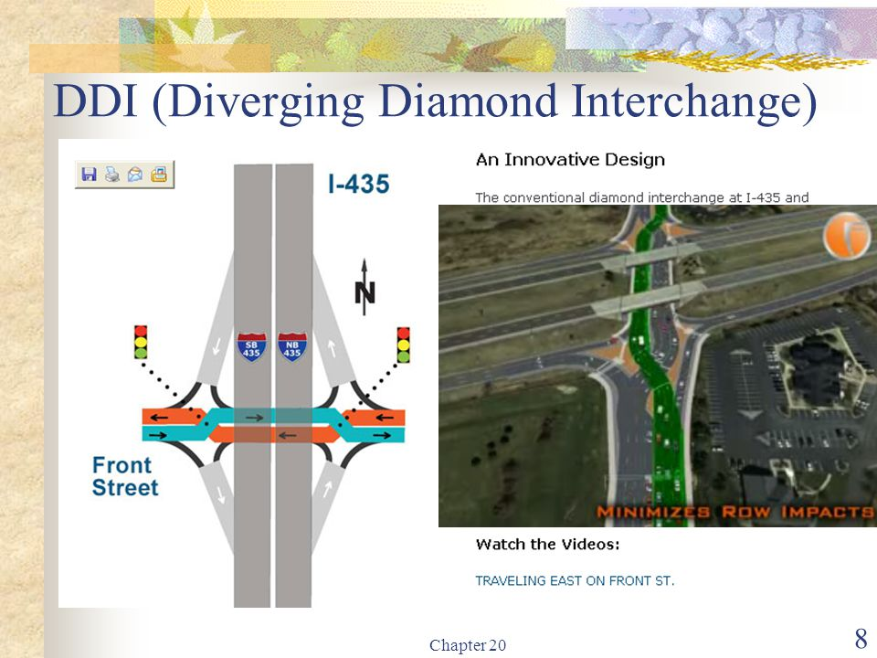 DDI (Diverging Diamond Interchange)
