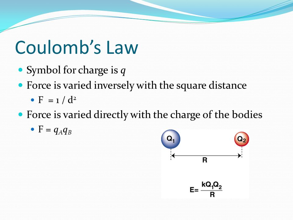 Coulomb's Law Symbol for charge is q