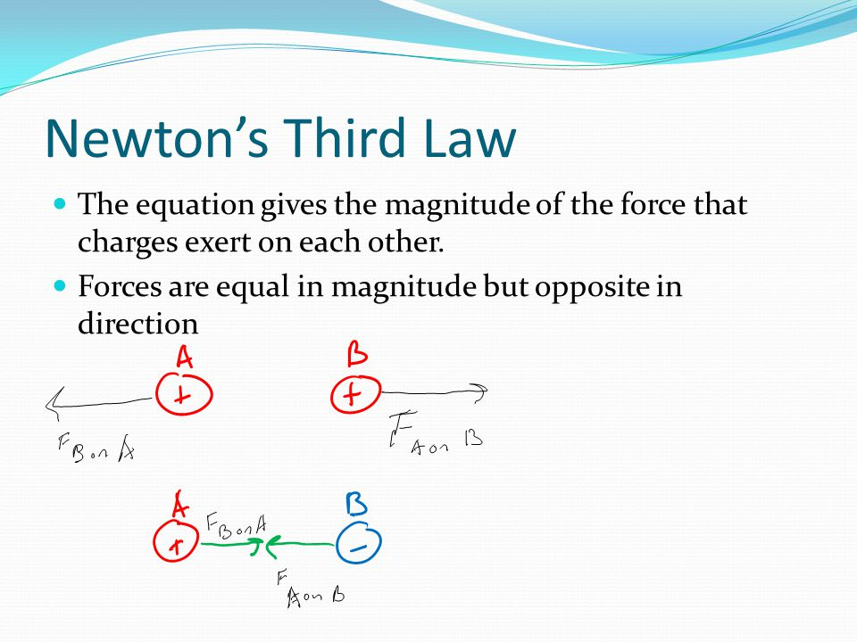 Newton's Third Law The equation gives the magnitude of the force that charges exert on each other.