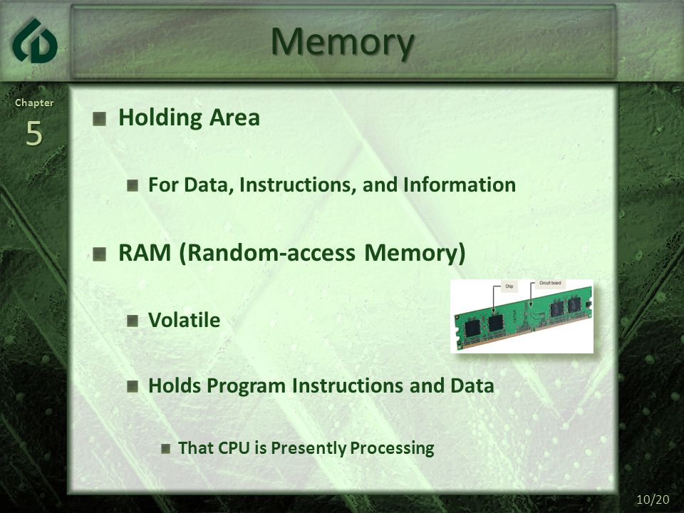 Memory Holding Area RAM (Random-access Memory)