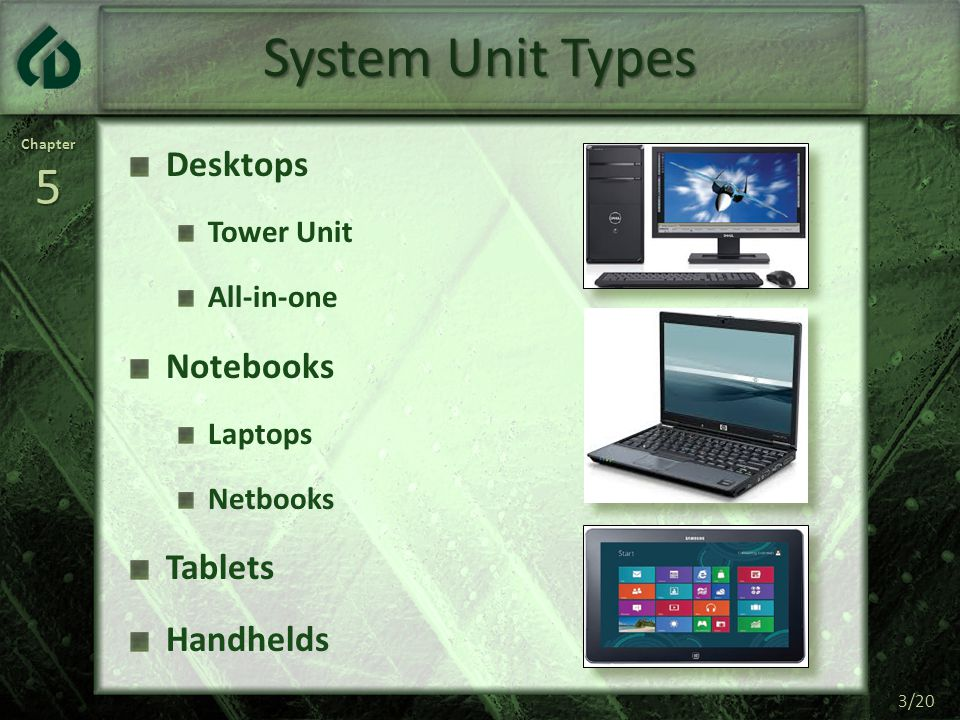 System Unit Types Desktops Notebooks Tablets Handhelds Tower Unit