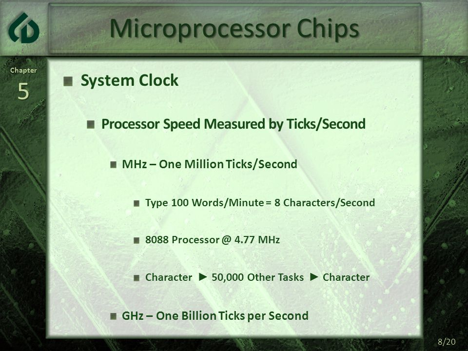 Microprocessor Chips System Clock