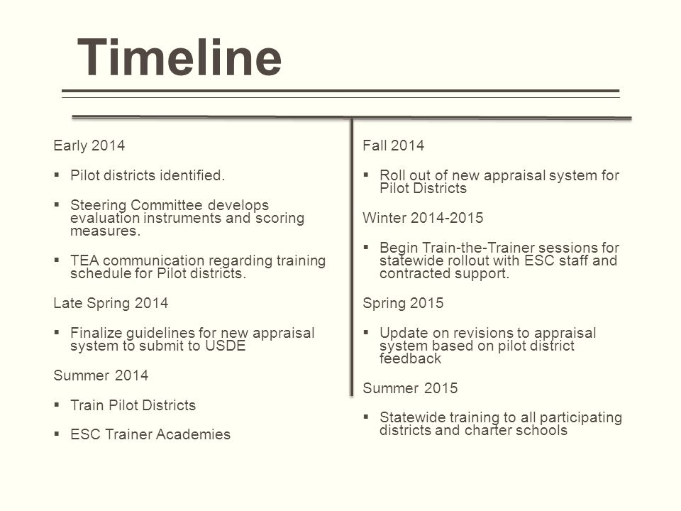 Timeline Early 2014 Pilot districts identified.