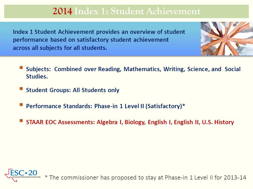 2014 Index 1: Student Achievement