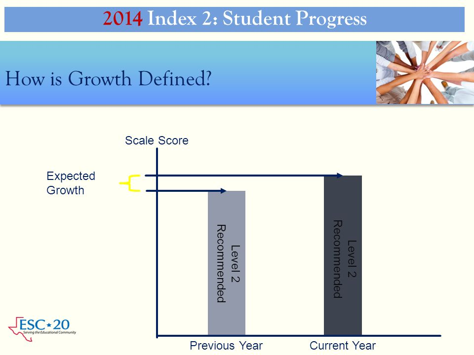 2014 Index 2: Student Progress