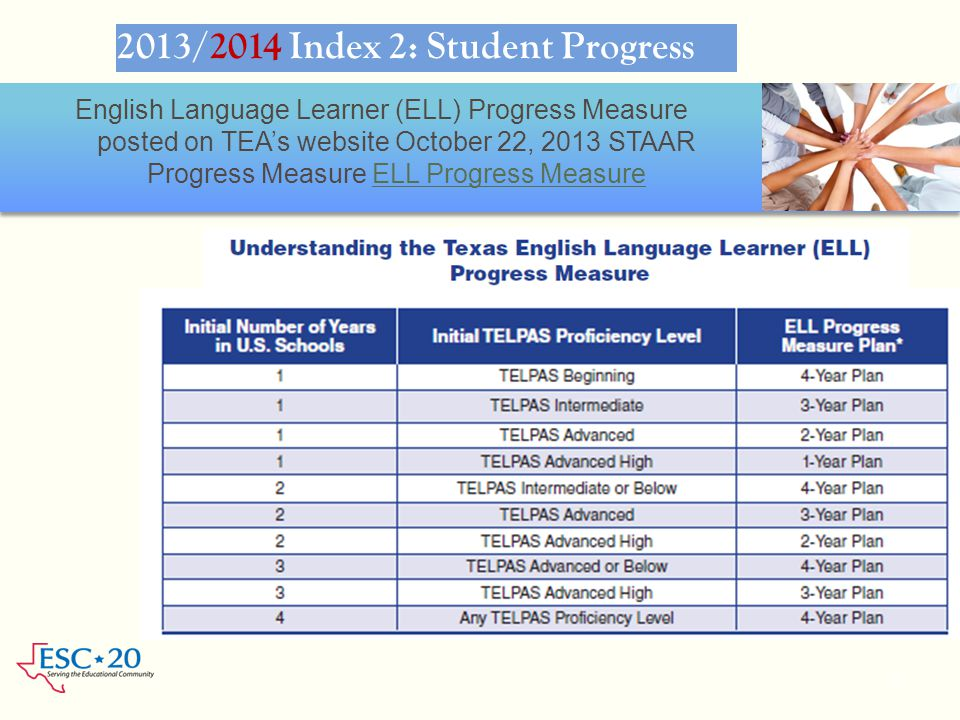 2013/2014 Index 2: Student Progress
