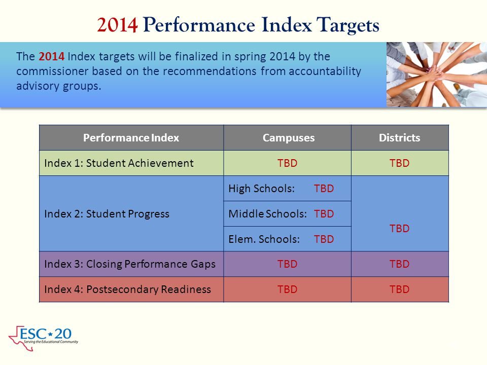 2014 Performance Index Targets
