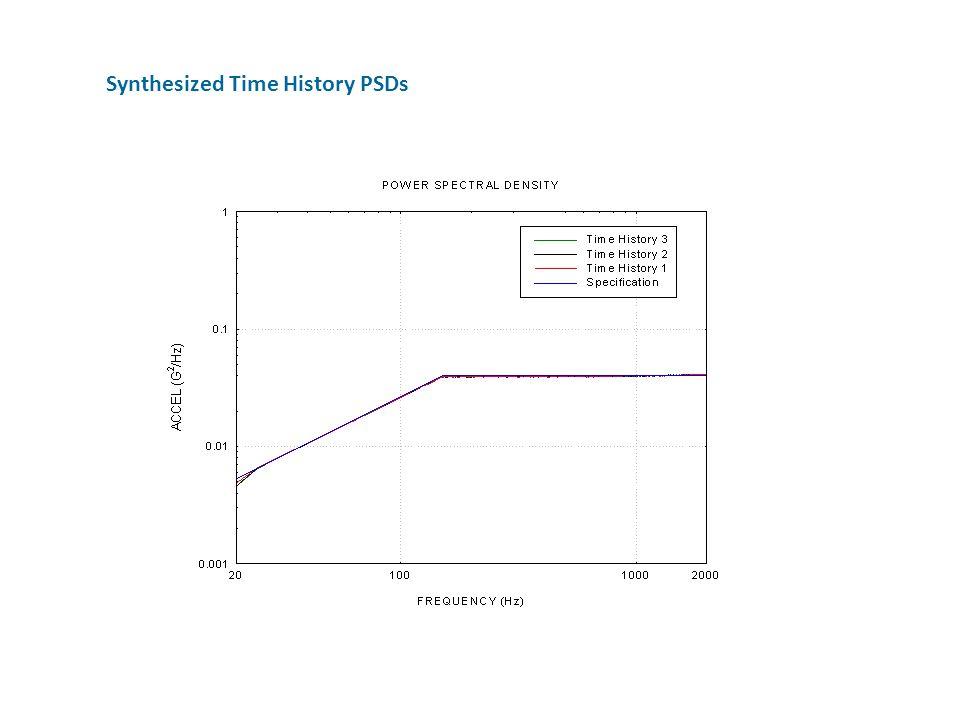 Synthesized Time History PSDs
