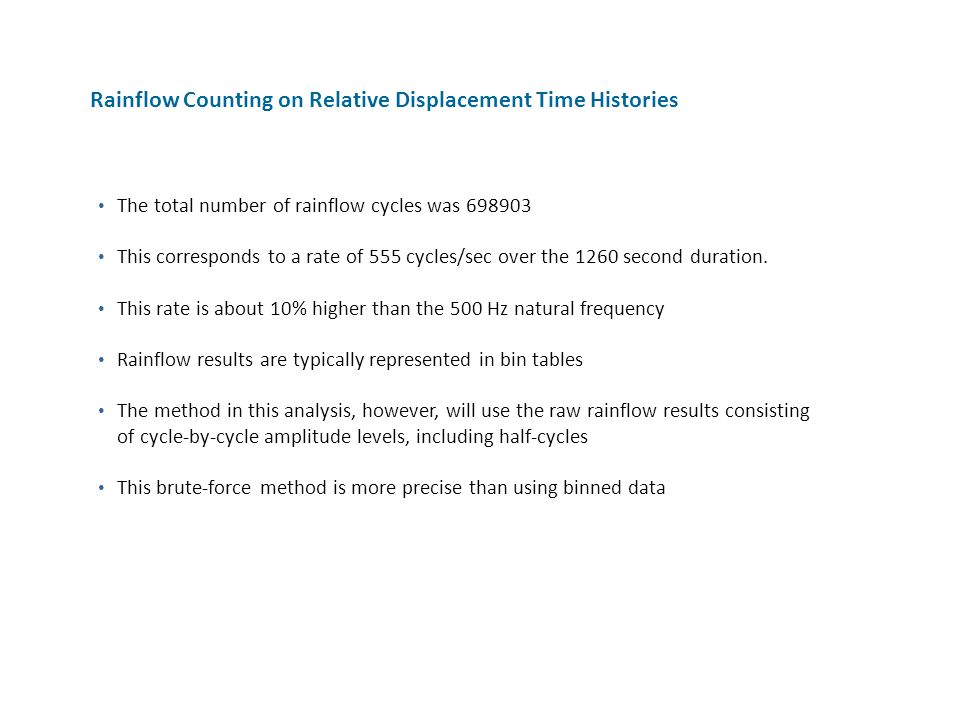 Rainflow Counting on Relative Displacement Time Histories