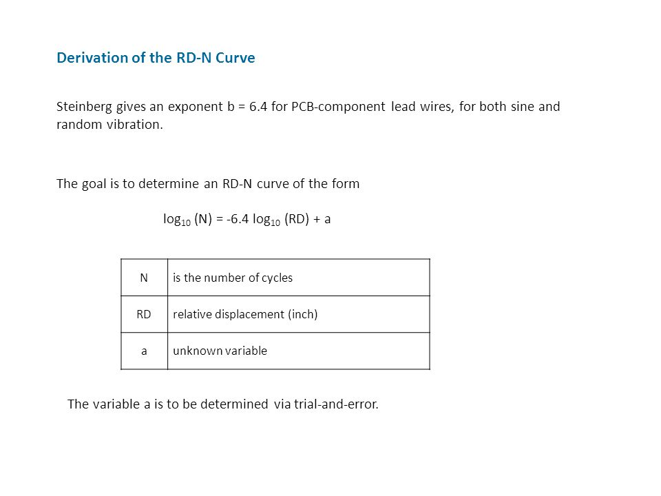 Derivation of the RD-N Curve