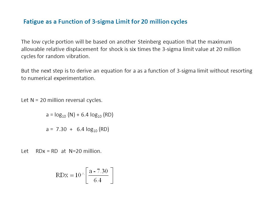 Fatigue as a Function of 3-sigma Limit for 20 million cycles