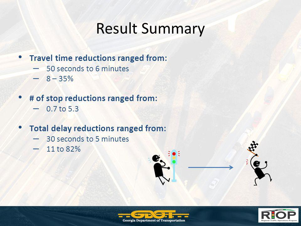 Result Summary Travel time reductions ranged from: