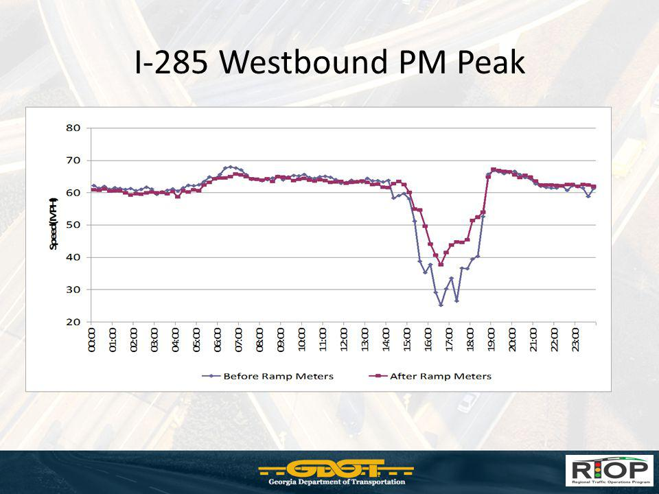 I-285 Westbound PM Peak Detection Data studied 3 weeks before and 3 weeks after ramp meter implementation on I-285 Westbound during the PM peak.