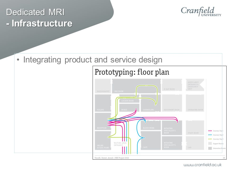 Dedicated MRI - Infrastructure
