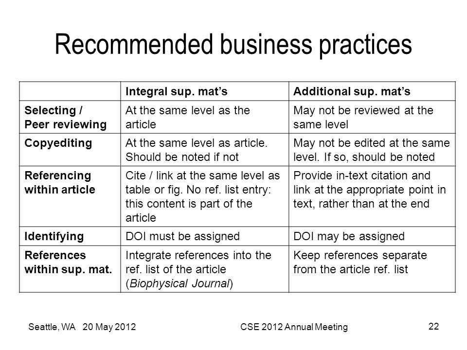 Recommended business practices