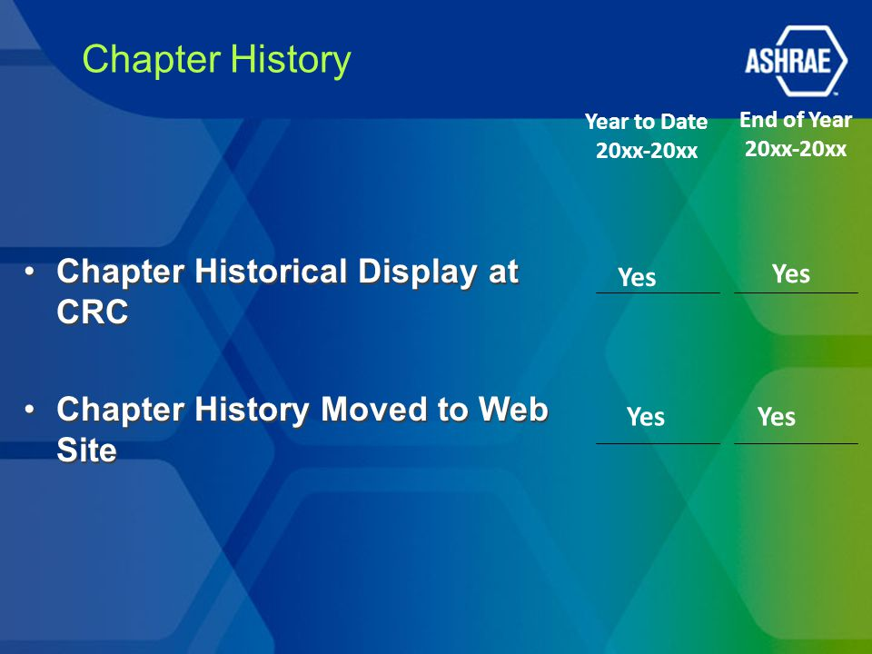 Chapter History Chapter Historical Display at CRC