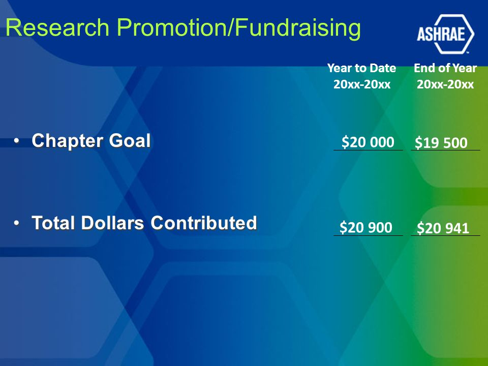 Research Promotion/Fundraising