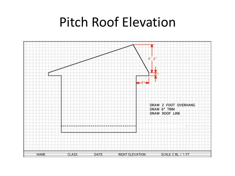 Pitch Roof Elevation