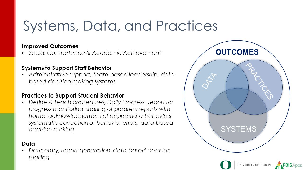 Systems, Data, and Practices