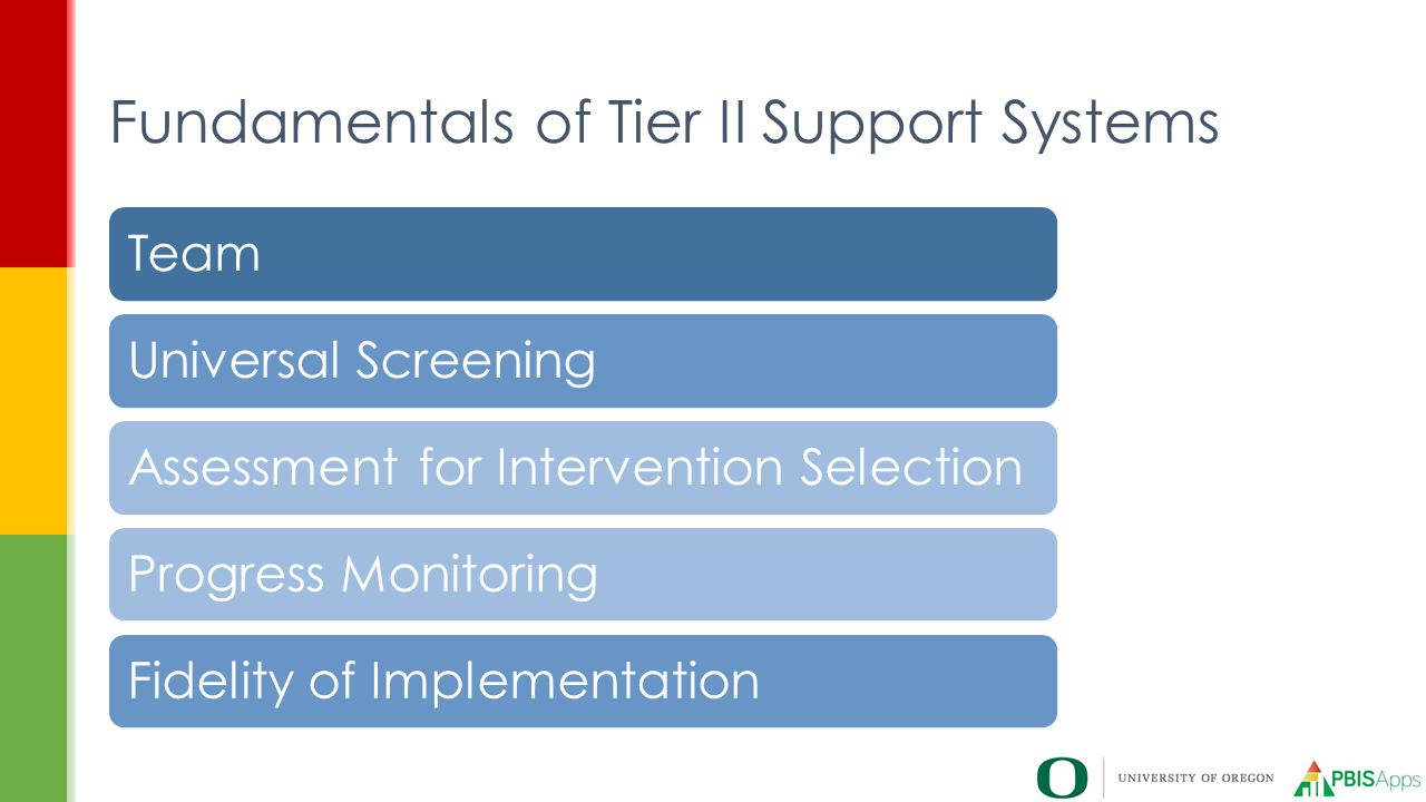 Fundamentals of Tier II Support Systems