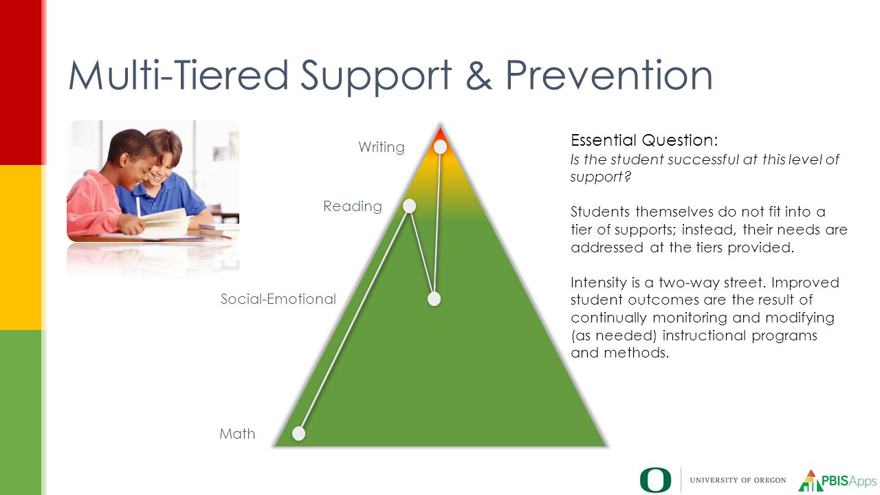 Multi-Tiered Support & Prevention