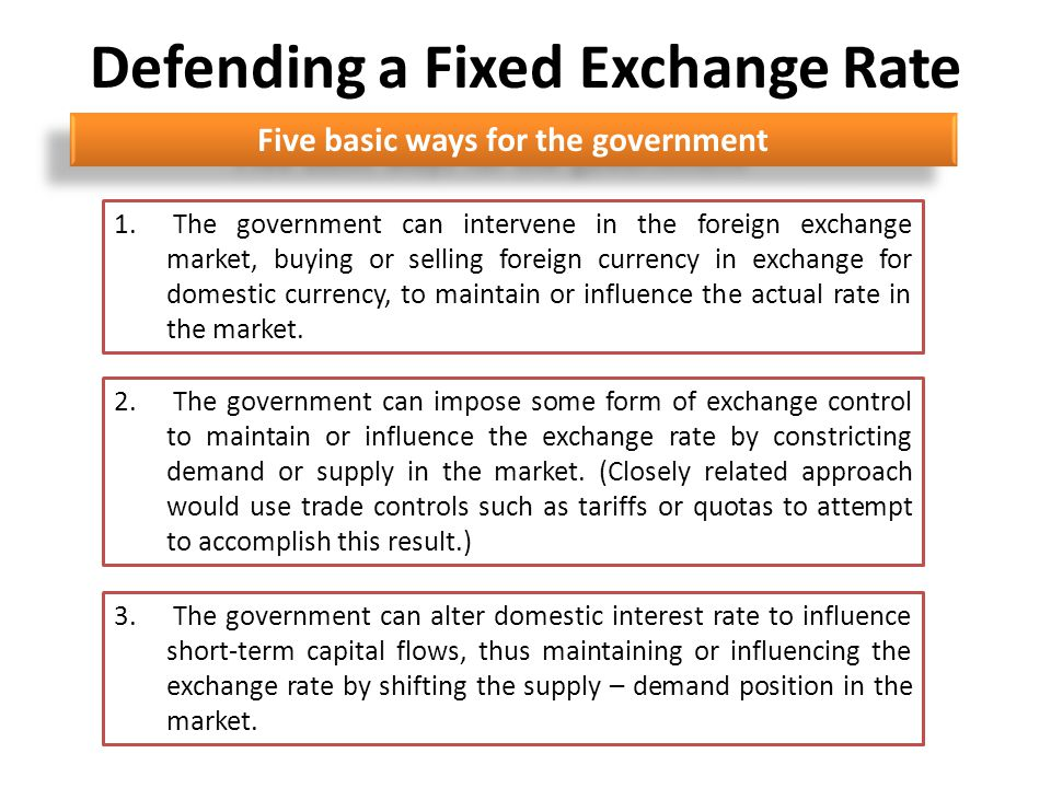 Defending a Fixed Exchange Rate