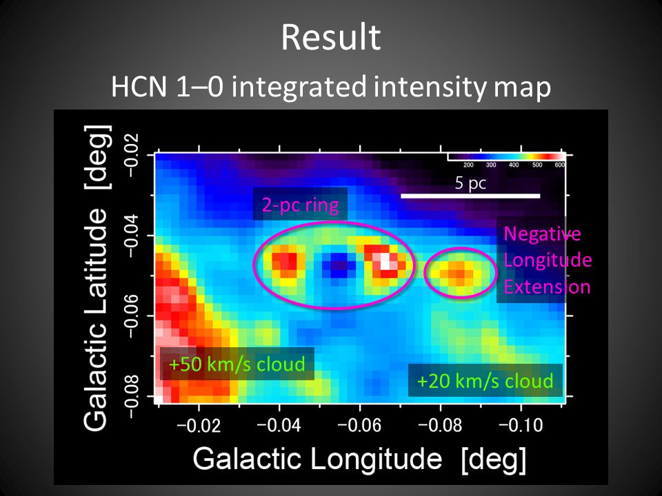 HCN 1–0 integrated intensity map