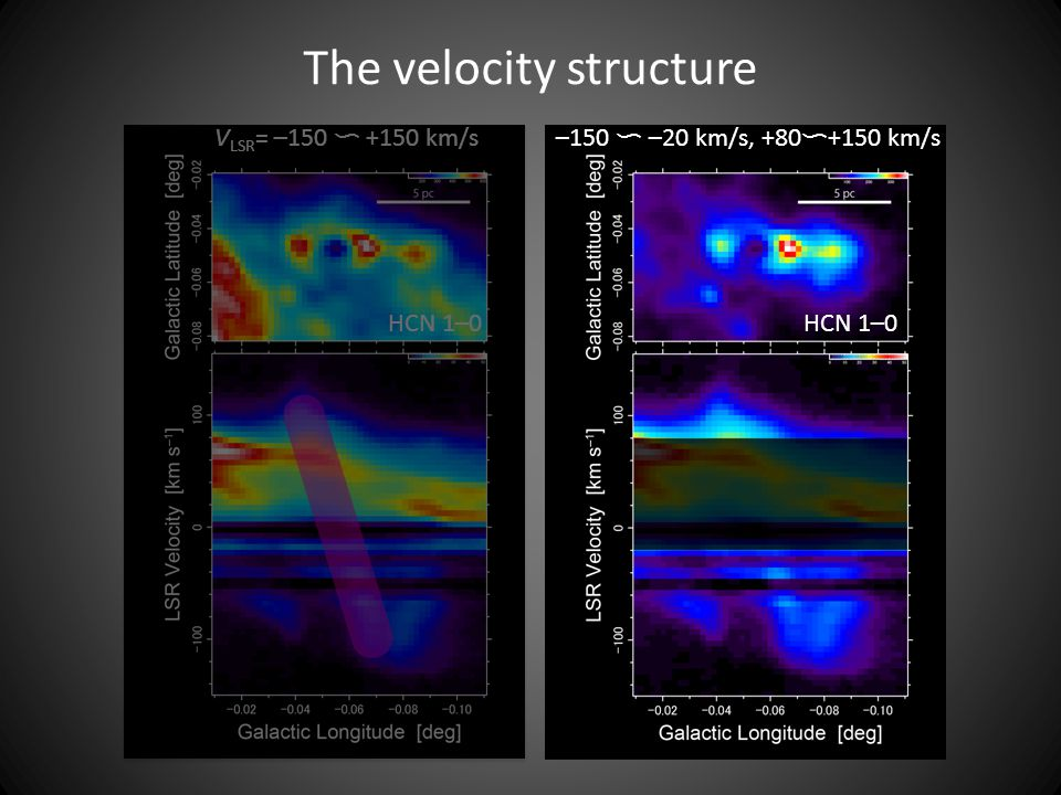 The velocity structure