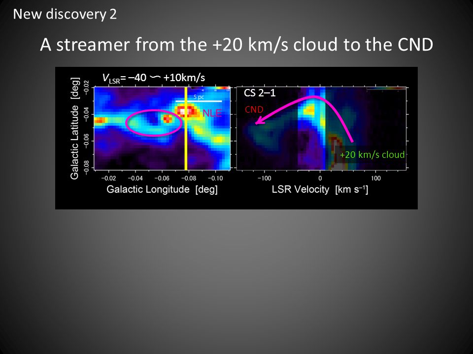 A streamer from the +20 km/s cloud to the CND