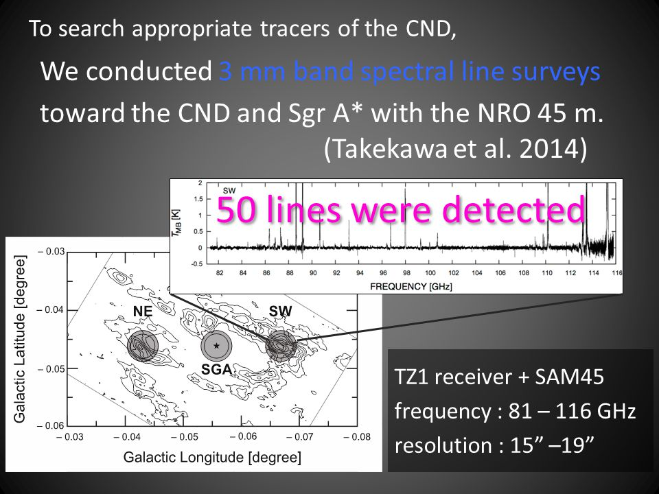To search appropriate tracers of the CND,