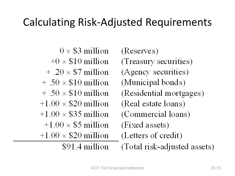 Calculating Risk-Adjusted Requirements
