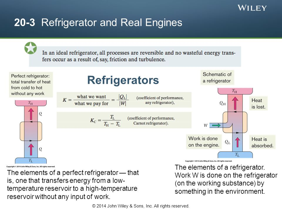 20-3 Refrigerator and Real Engines
