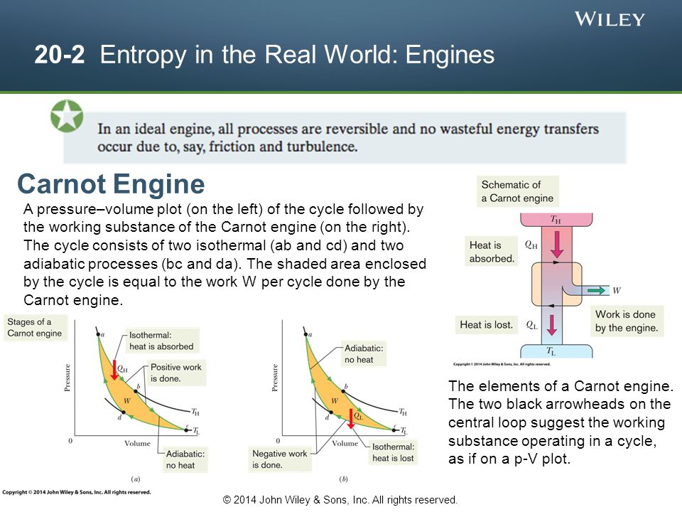 20-2 Entropy in the Real World: Engines