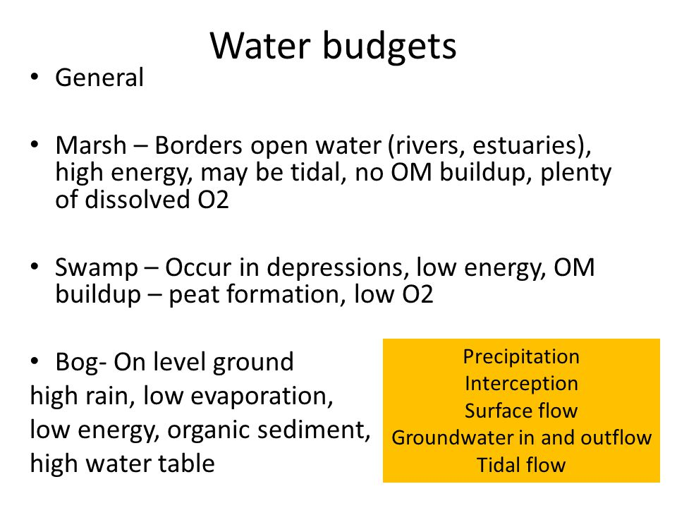 Groundwater in and outflow