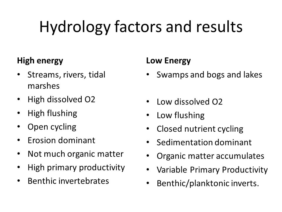 Hydrology factors and results