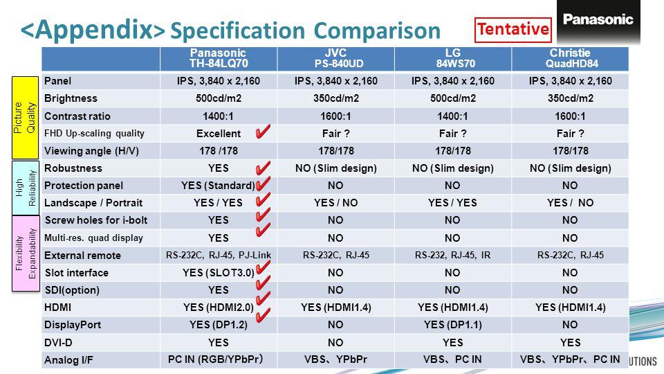 <Appendix> Specification Comparison