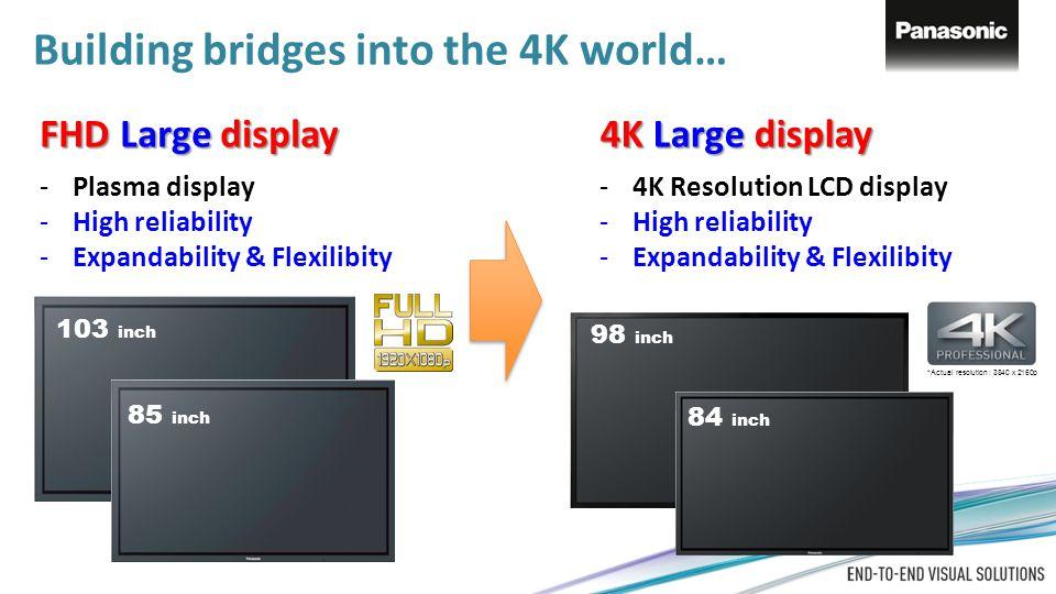Building bridges into the 4K world…
