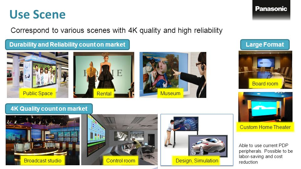 Durability and Reliability count on market 4K Quality count on market