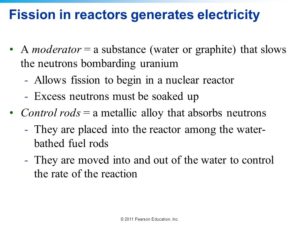Fission in reactors generates electricity