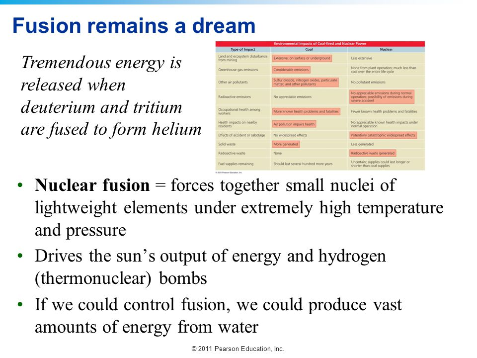 Fusion remains a dream Tremendous energy is released when deuterium and tritium are fused to form helium.