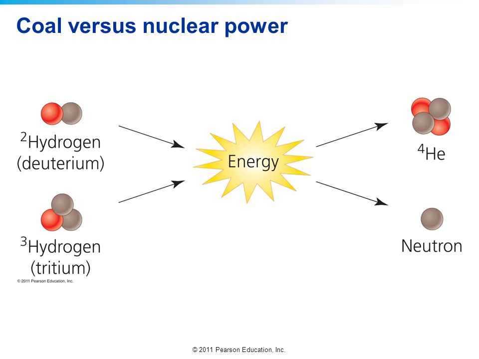 Coal versus nuclear power