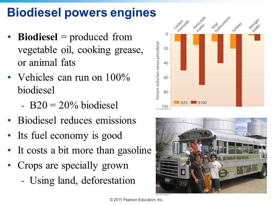 Biodiesel powers engines
