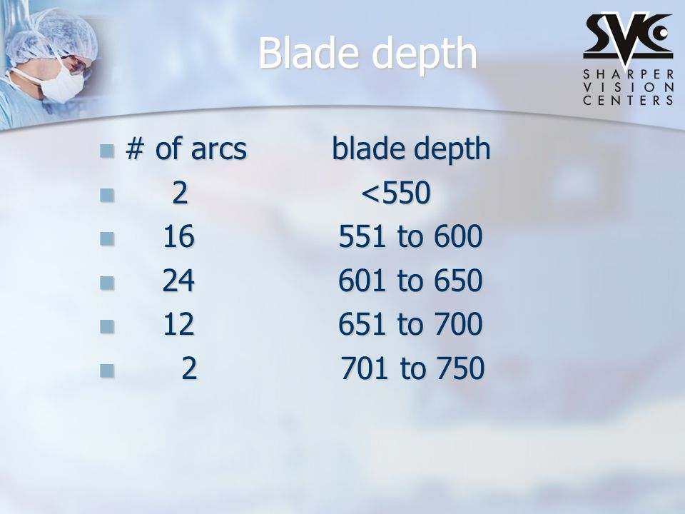 Blade depth # of arcs blade depth 2 <550 16 551 to 600