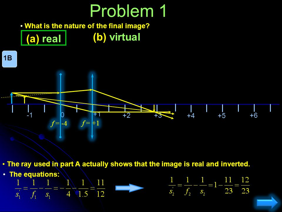 Problem 1 (b) virtual (a) real What is the nature of the final image