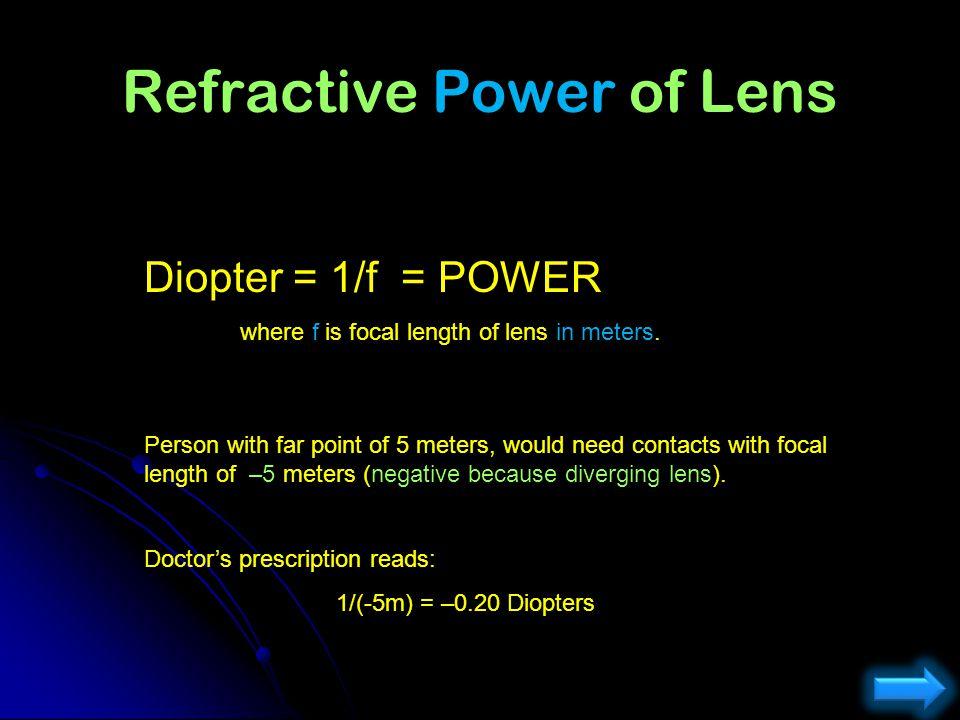 Refractive Power of Lens
