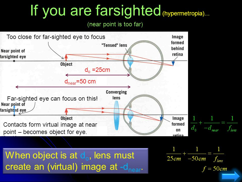 If you are farsighted (hypermetropia)...