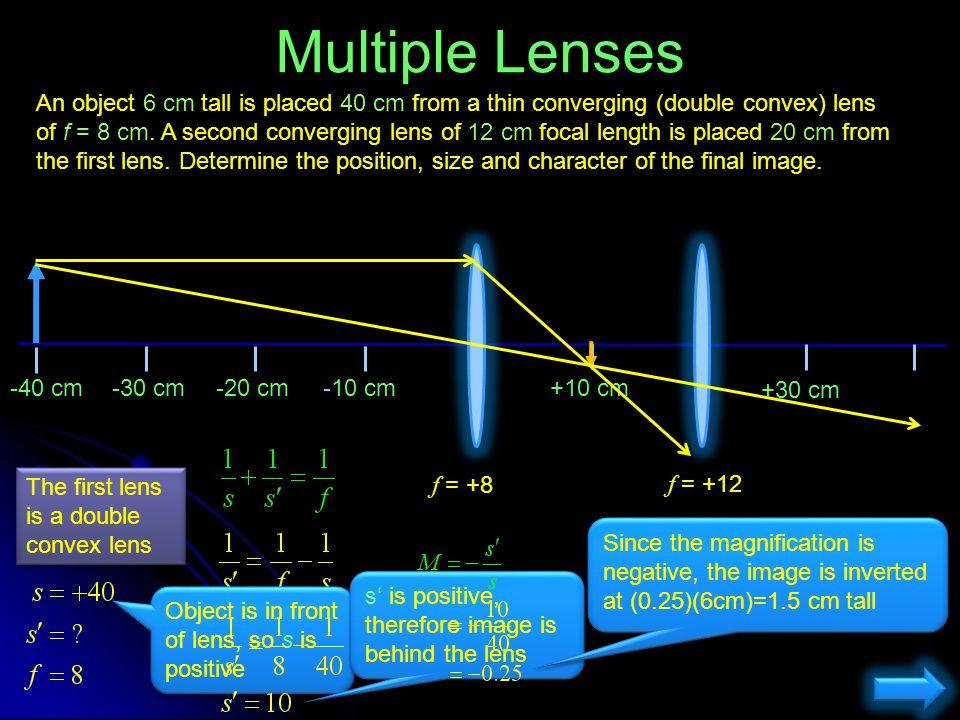 Multiple Lenses